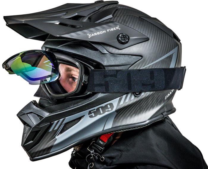 Revolver Snow Goggle Pivot Lens