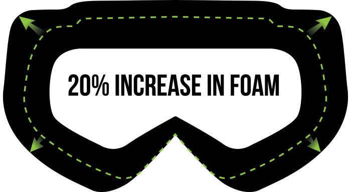 Kingpin XL's 20% increase in foam